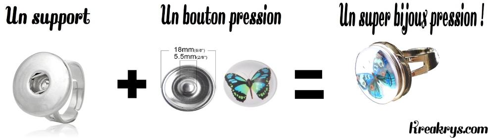 Principe du bijou pression